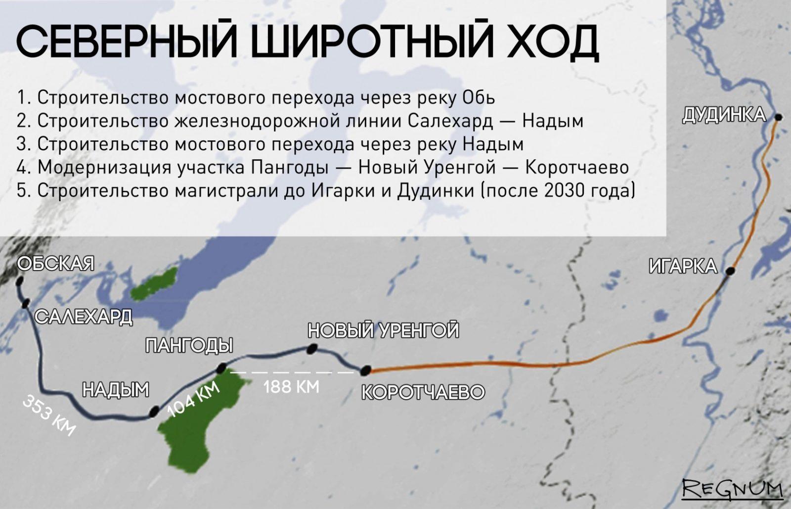 Начало осуществления сталинского проекта Россией озадачило Вашингтон