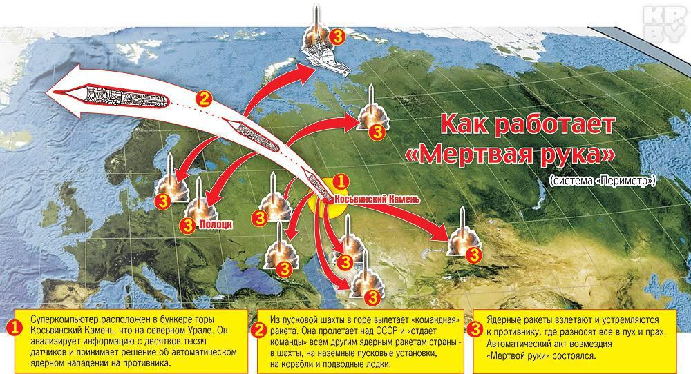 Что на самом деле скрывает гора Ямантау? Бункер президента России? Мертвую руку?