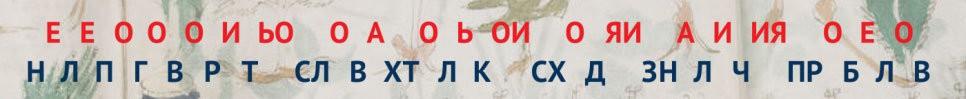 Тайна манускрипта Войнича: причём здесь русские?....