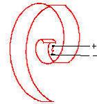 Зеркала Козырева. Феномен времени? Стоит ли опасаться инфернальной глубины параллельных зеркал?