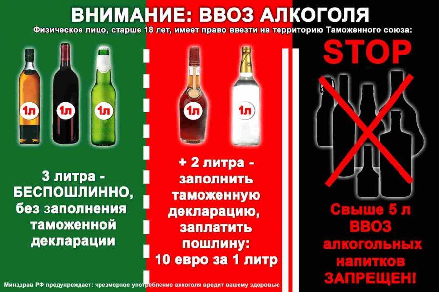 фото сколько вина можно ввезти в Россию
