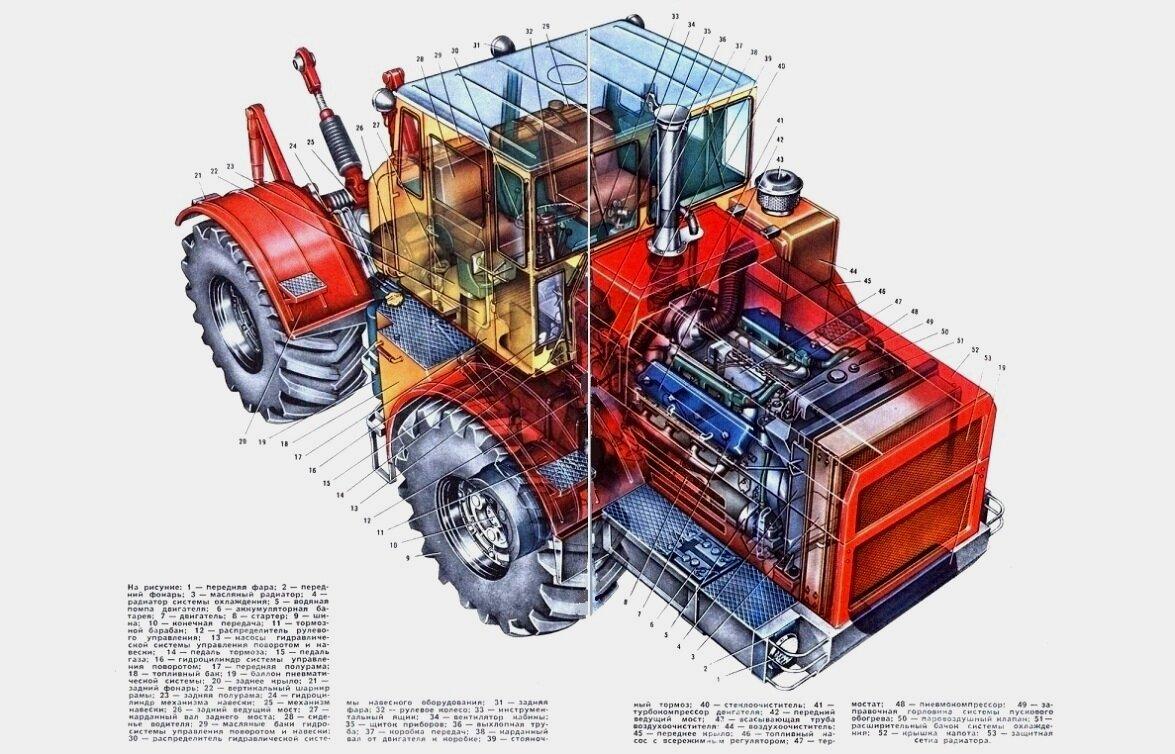 Схема: устройство трактора К-700А (нажмите на картинку для увеличения)