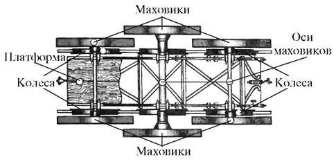 Загадка В. Шуберского. Проект, обогнавший время на полвека