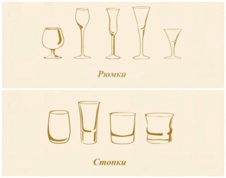 И переходим к рюмкам. Согласно напитку, различают следующие виды рюмок: выпивка, интересное, история, лафитники, посуда, рюмки, стаканы, факты