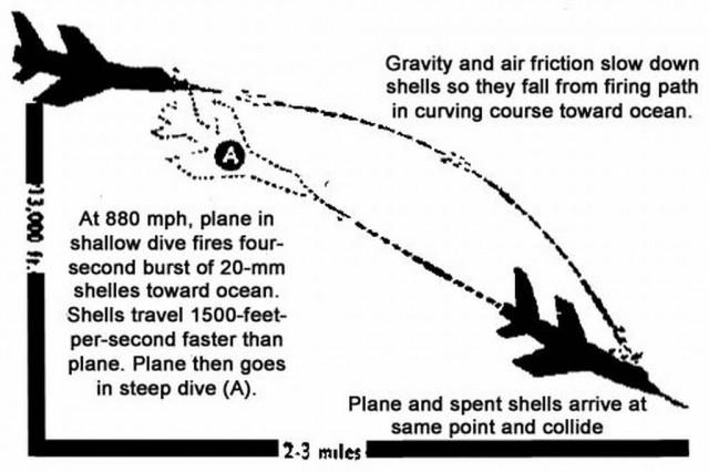 Как американский пилот сам себя сбил
