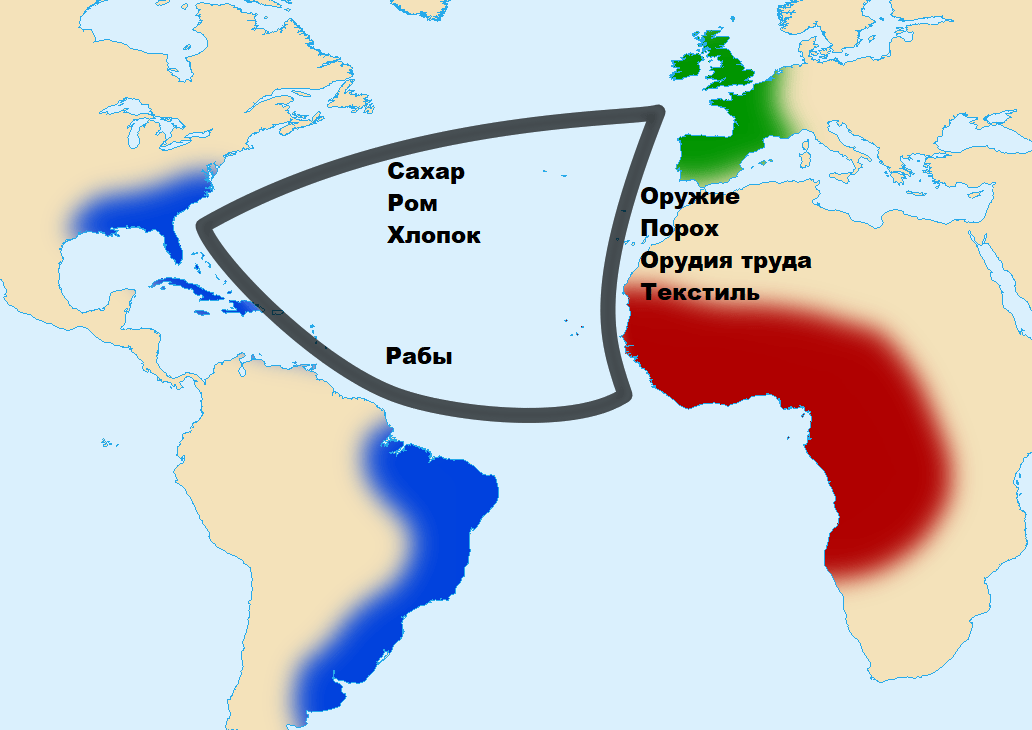 """""""Треугольная торговля"""" - трансатлантический торговый обмен между Европой, Африкой и Америкой с конца шеснадцатого до начала девятнадцатого века. Картинка из Википедии."""
