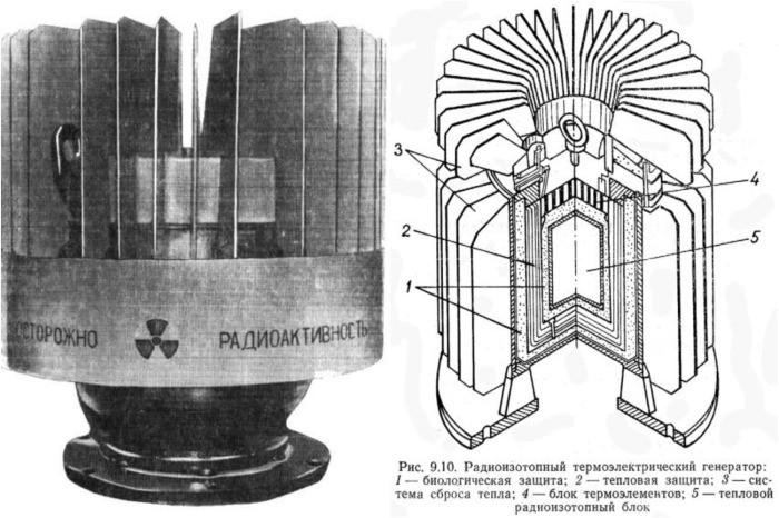 По мере освоения космоса возникла необходимость в источниках тепла для термогенераторов / Фото: