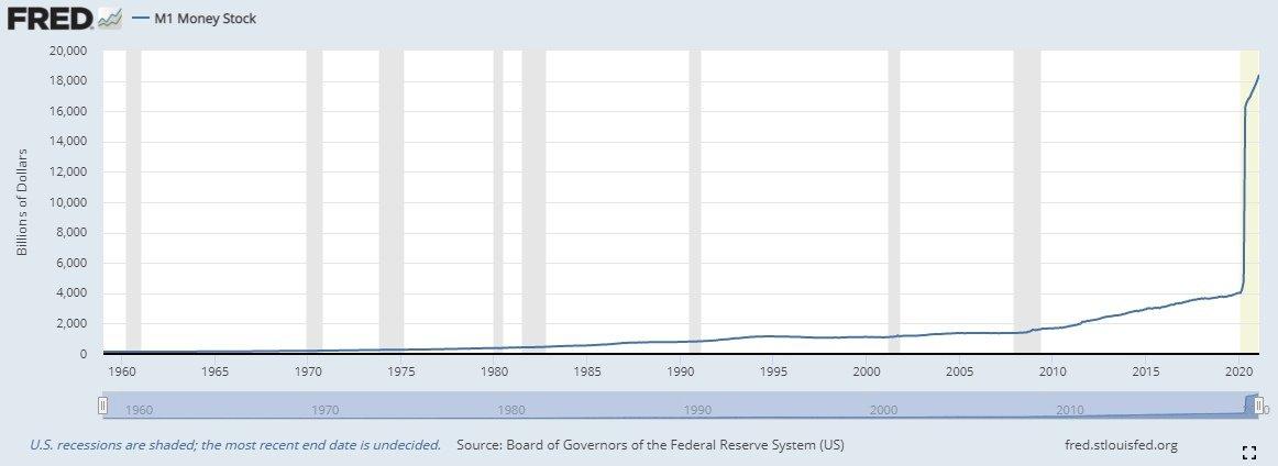 Александр Роджерс: Инфляция в США начала проникать в реальный сектор