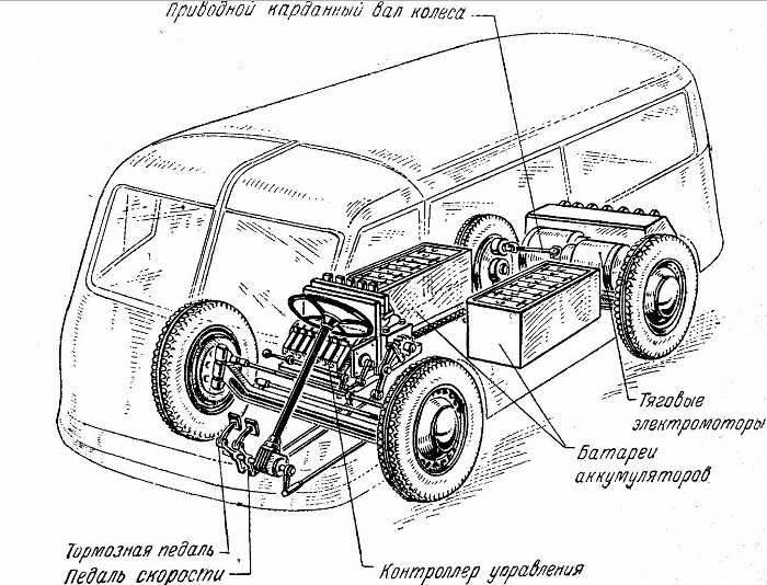 В СССР начали выпускать электрокары задолго до Tesla