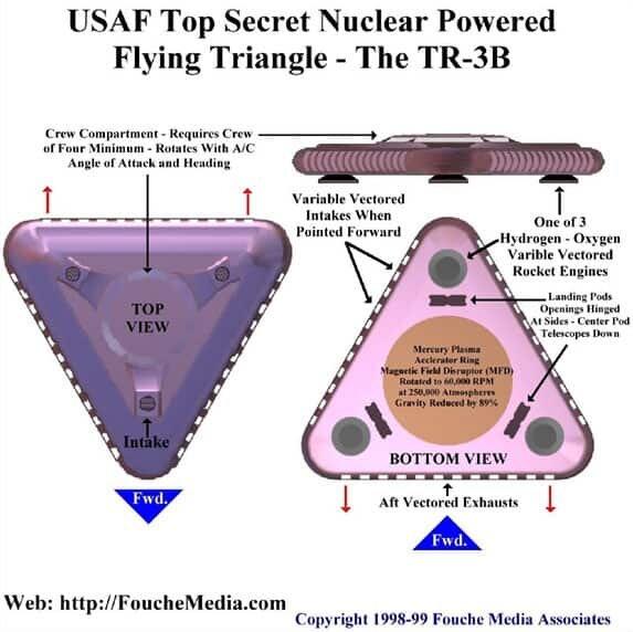 Доктор Майкл Салла: «ВВС США построили черный треугольный НЛО, который мог летать, используя инопланетные артефакты»