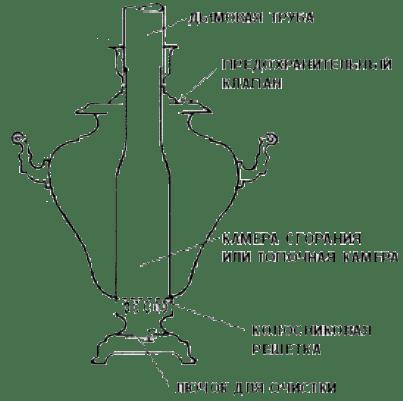 Общая схема, положение краника не указано