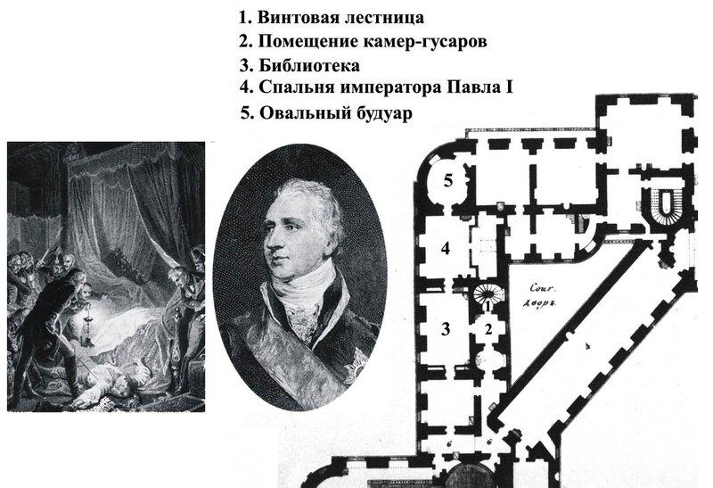 Легенды и факты Михайловского замка
